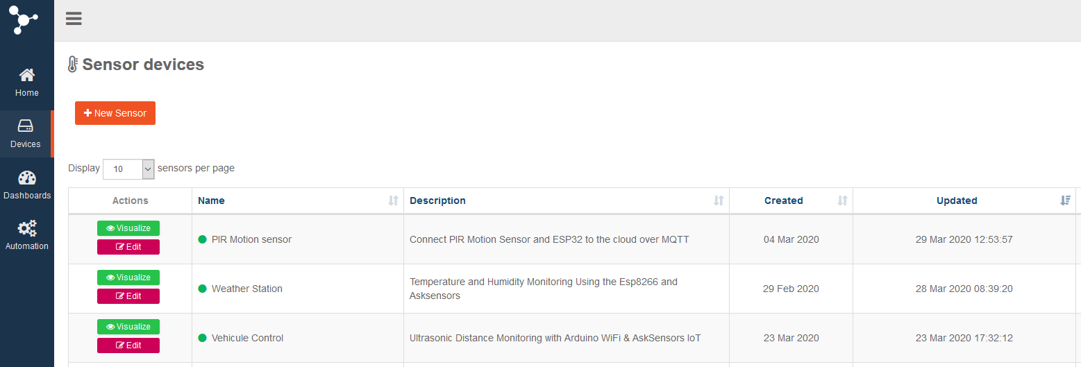 AskSensors : New Sensor device