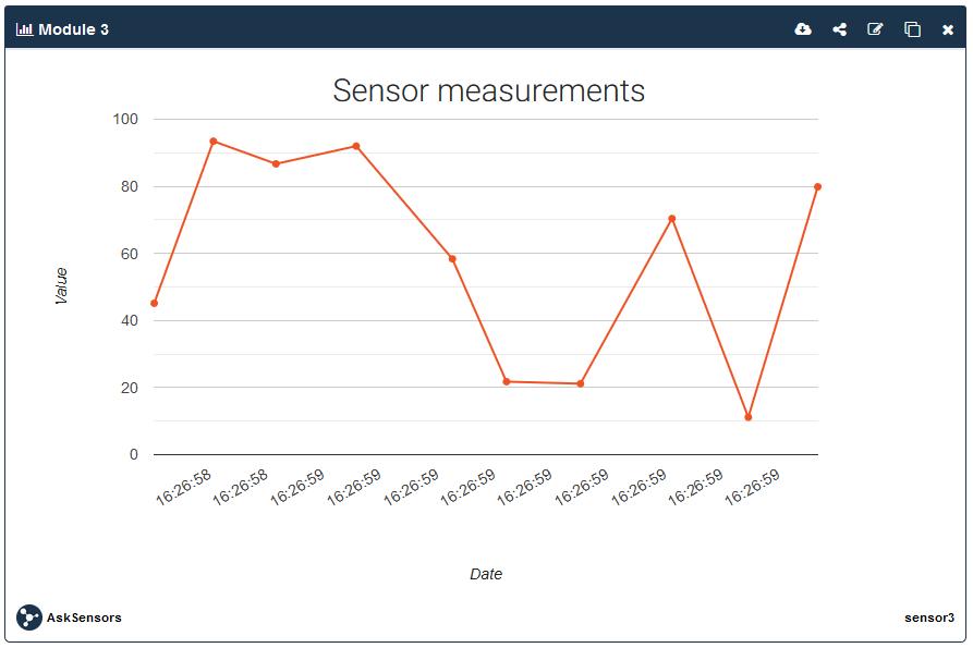 AskSensors : Line Graph