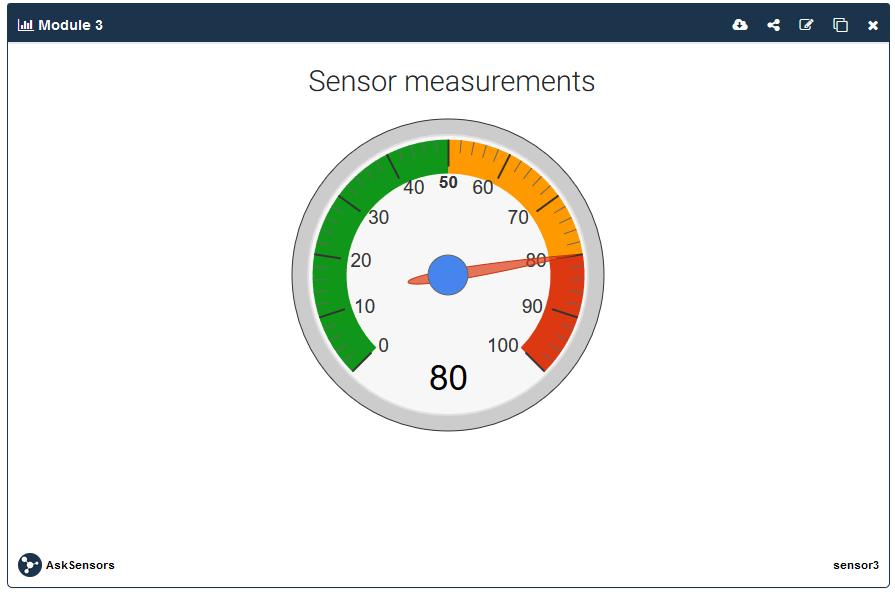 AskSensors : Gauge Graph